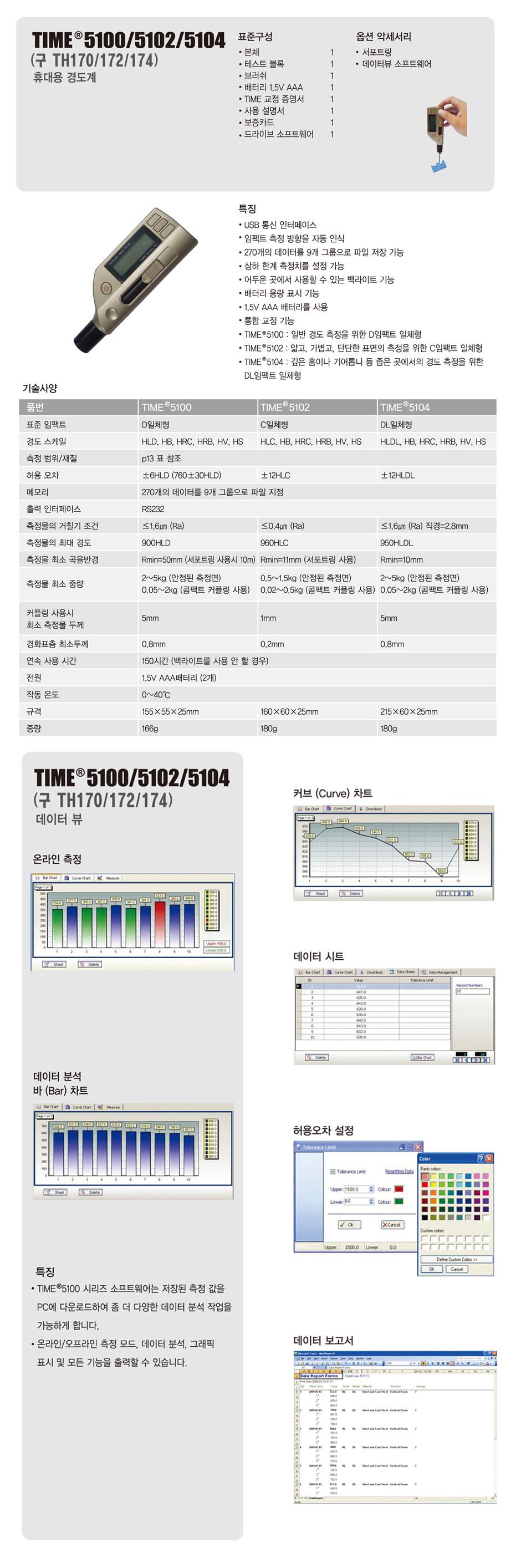TIME5100,5102,5104.jpg