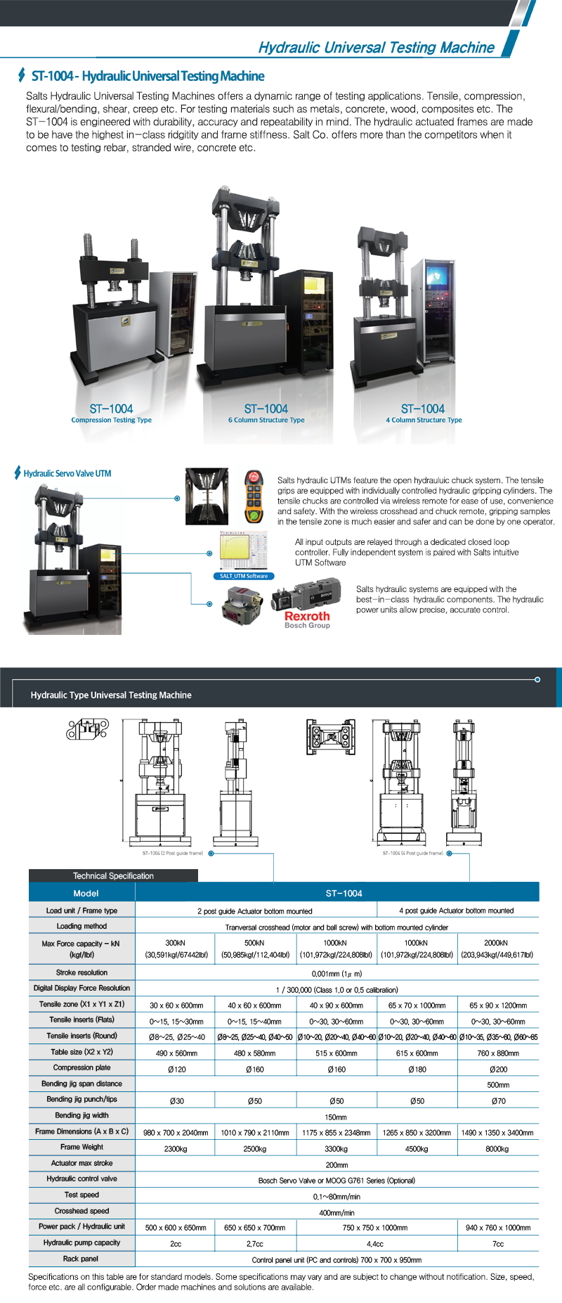 v2 product page ST-1004.png