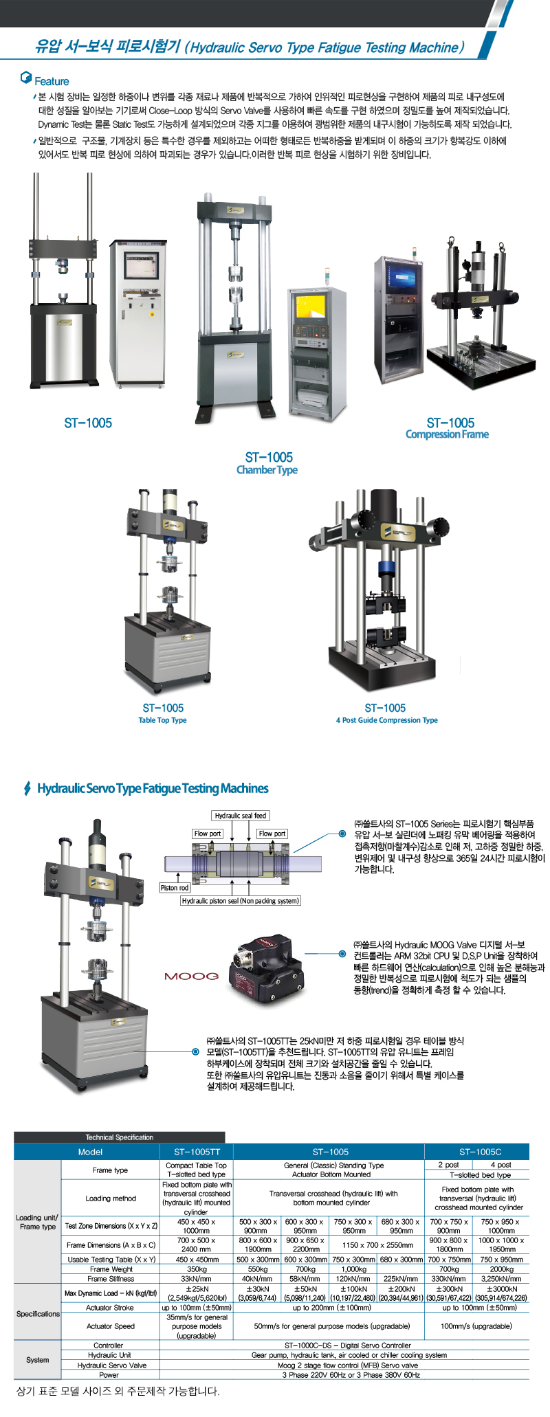 a. kr v2 product page ST-1005.png