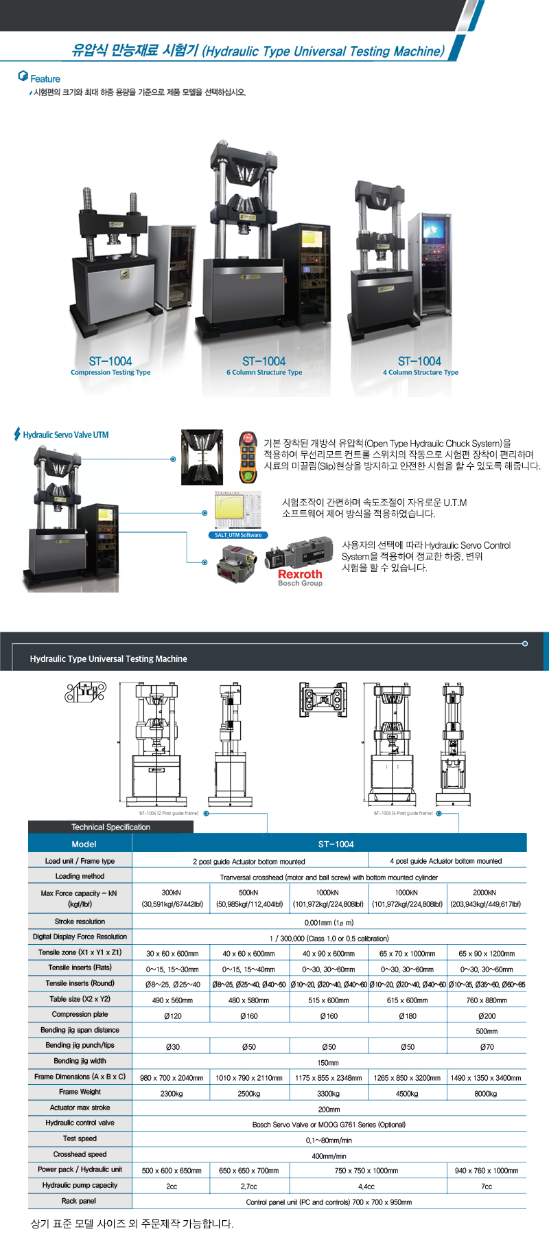b. kr v2 product page ST-1004.png